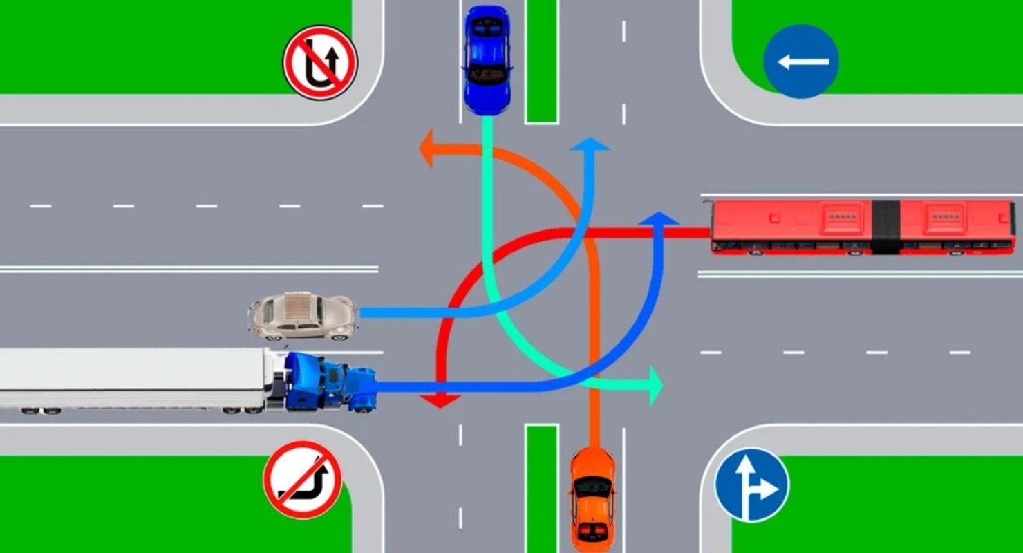 Изучаем ПДД. Кому запрещен поворот налево?